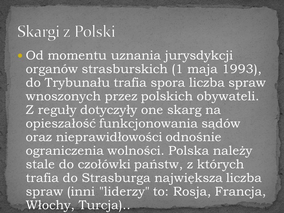 Skargi z Polski