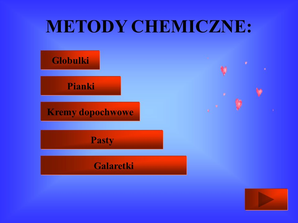 METODY CHEMICZNE: Globulki Pianki Kremy dopochwowe Pasty Galaretki