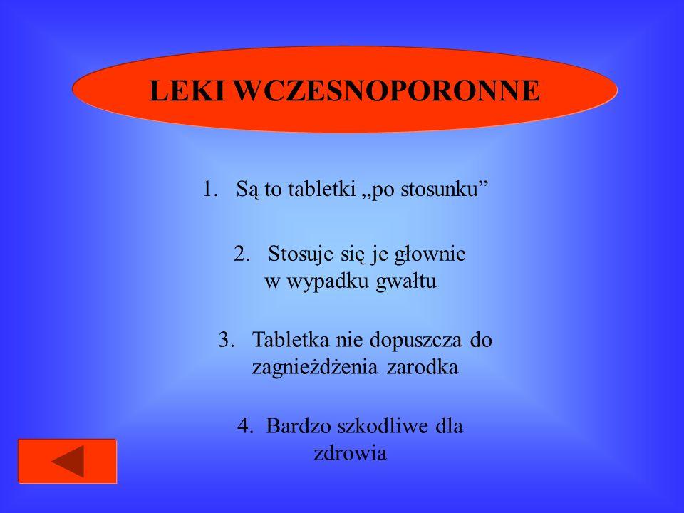 """LEKI WCZESNOPORONNE Są to tabletki """"po stosunku"""