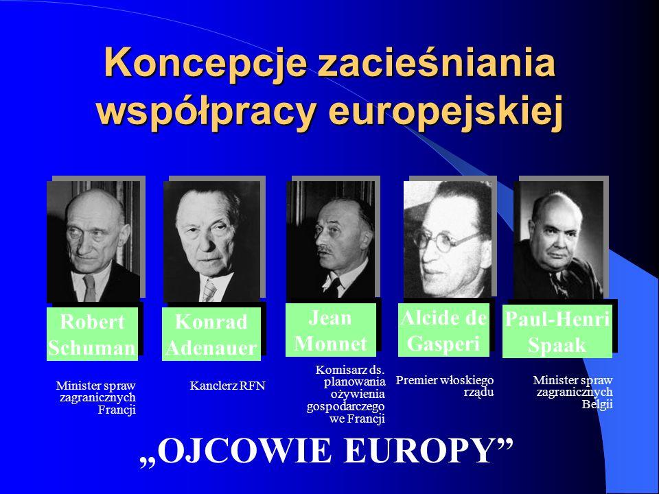 Koncepcje zacieśniania współpracy europejskiej