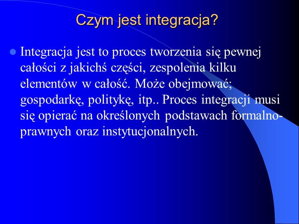 Czym jest integracja