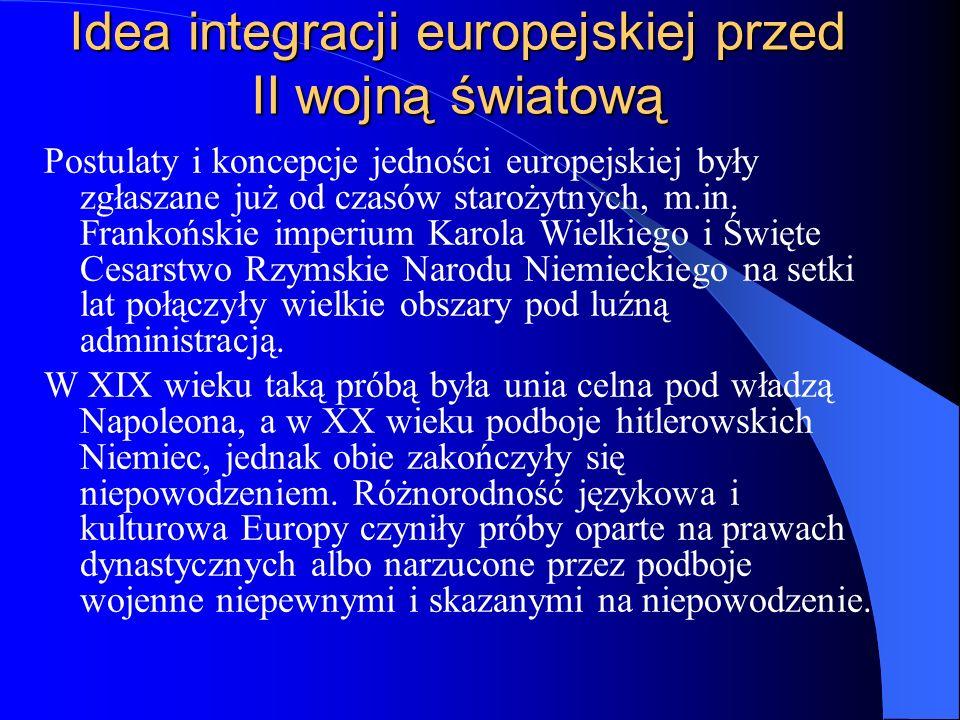 Idea integracji europejskiej przed II wojną światową