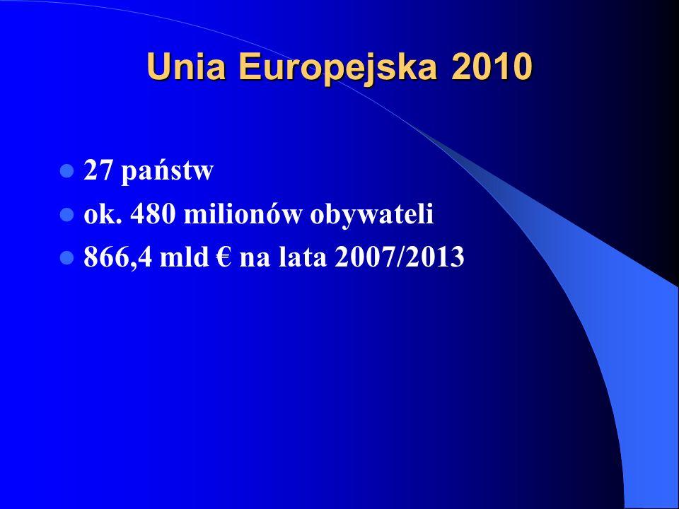 Unia Europejska 2010 27 państw ok. 480 milionów obywateli