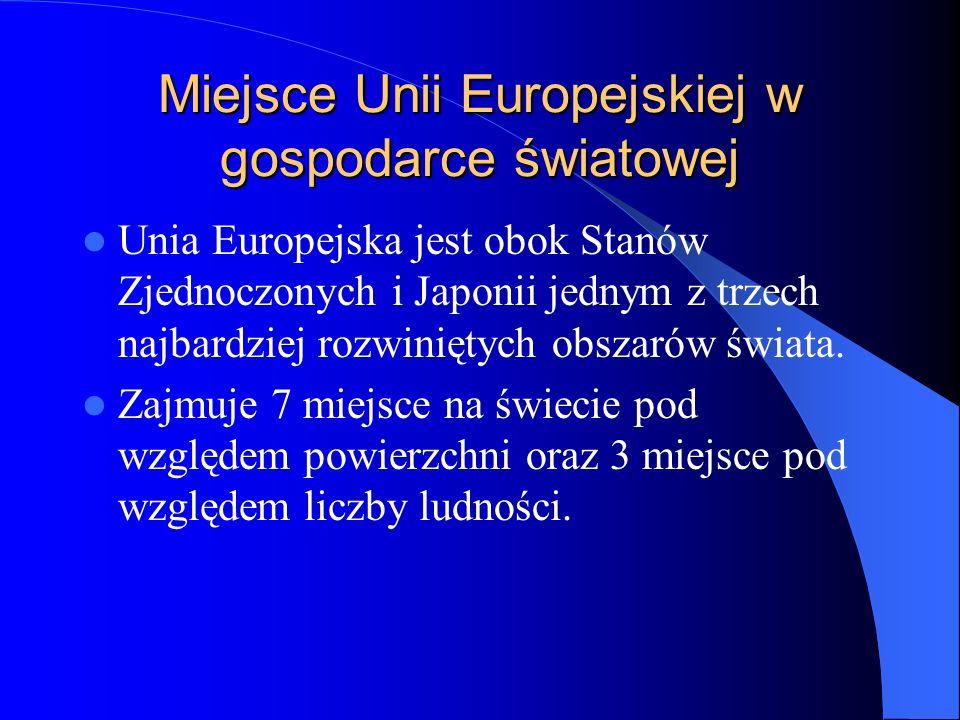 Miejsce Unii Europejskiej w gospodarce światowej