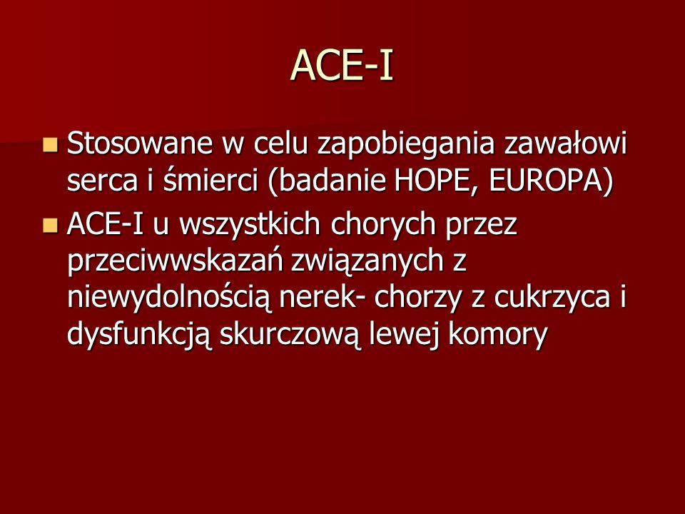 ACE-I Stosowane w celu zapobiegania zawałowi serca i śmierci (badanie HOPE, EUROPA)
