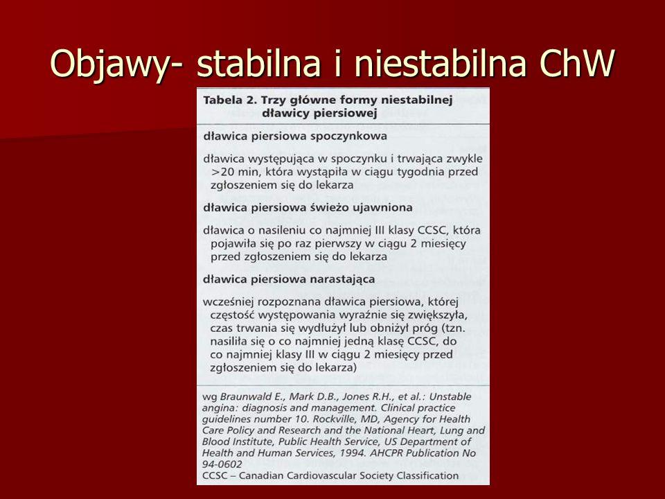 Objawy- stabilna i niestabilna ChW