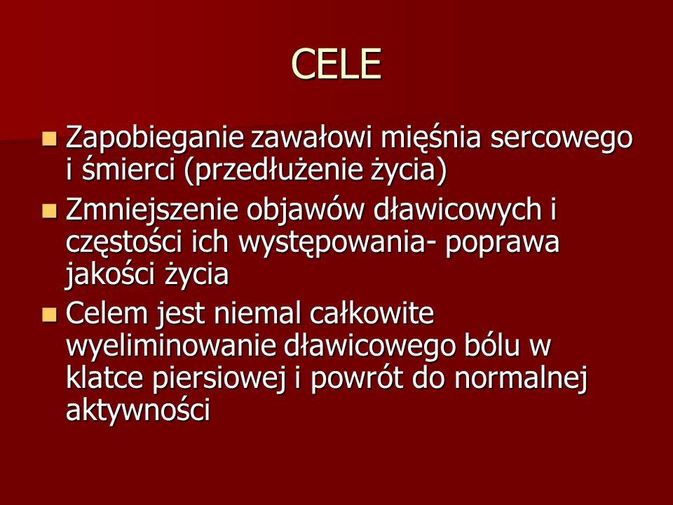 CELE Zapobieganie zawałowi mięśnia sercowego i śmierci (przedłużenie życia)