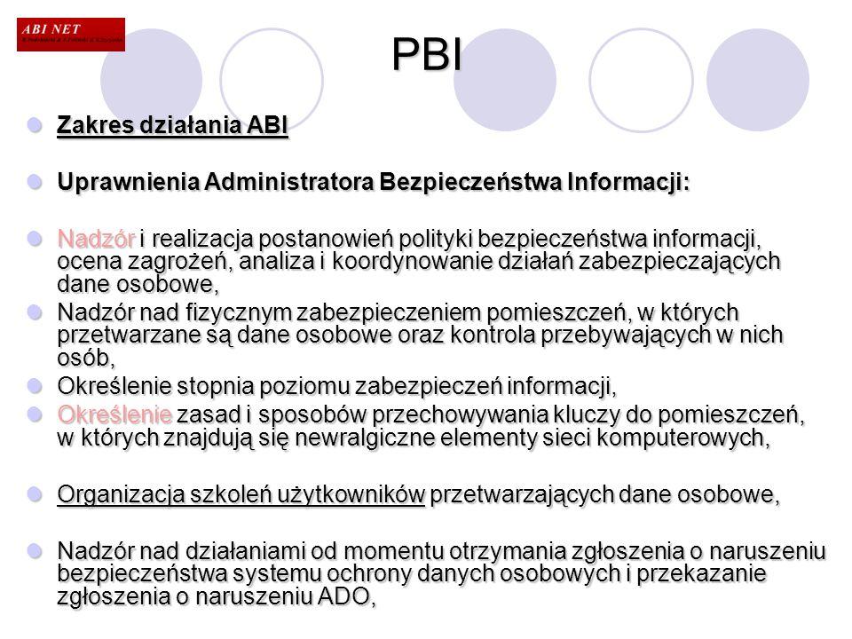 PBI Zakres działania ABI