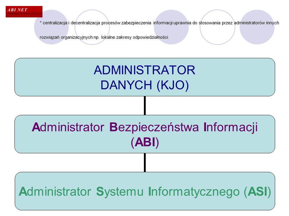* centralizacja i decentralizacja procesów zabezpieczenia informacji uprawnia do stosowania przez administratorów innych rozwiązań organizacyjnych np.