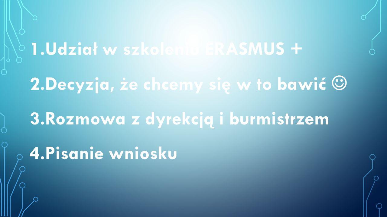 Udział w szkoleniu ERASMUS +