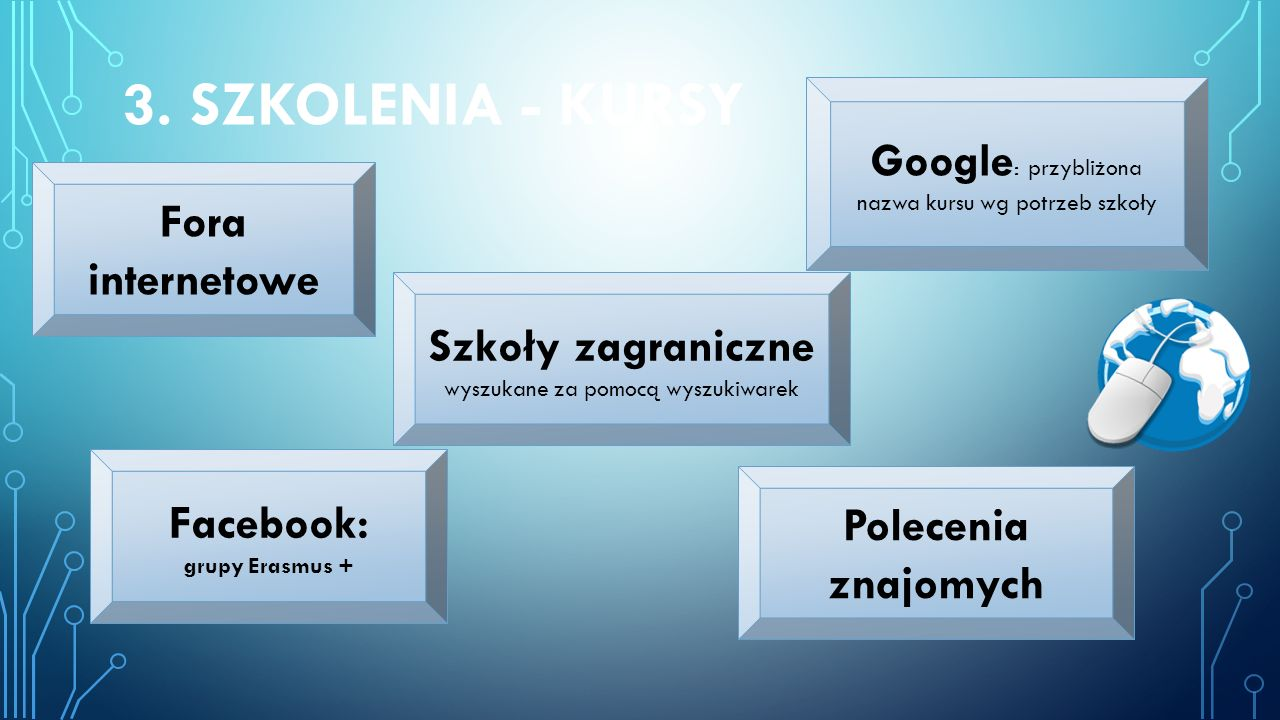 Facebook: grupy Erasmus +