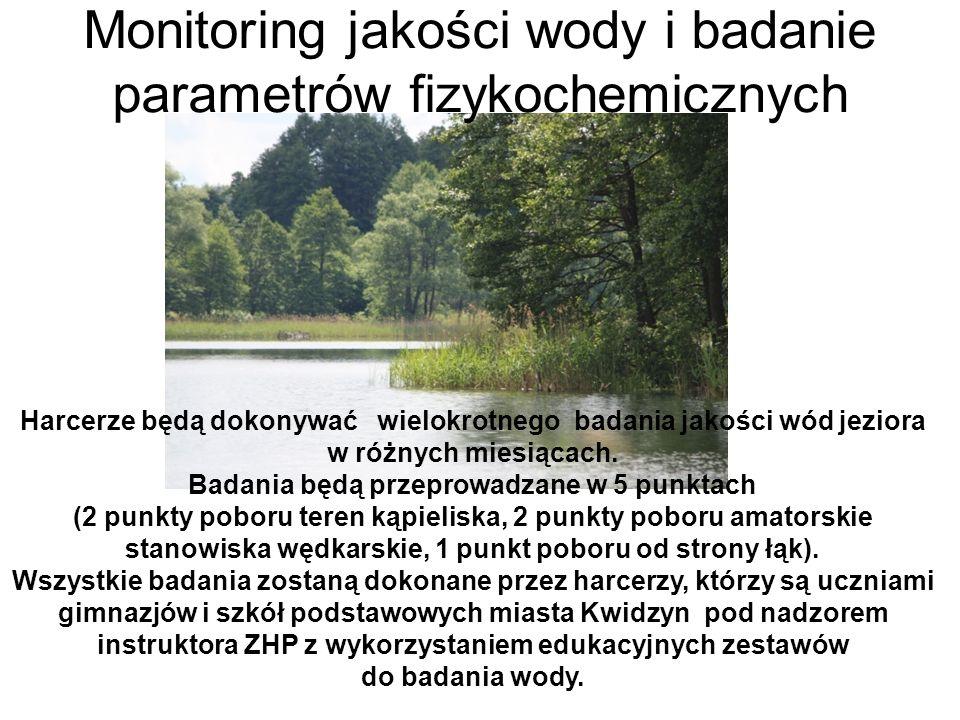 Monitoring jakości wody i badanie parametrów fizykochemicznych