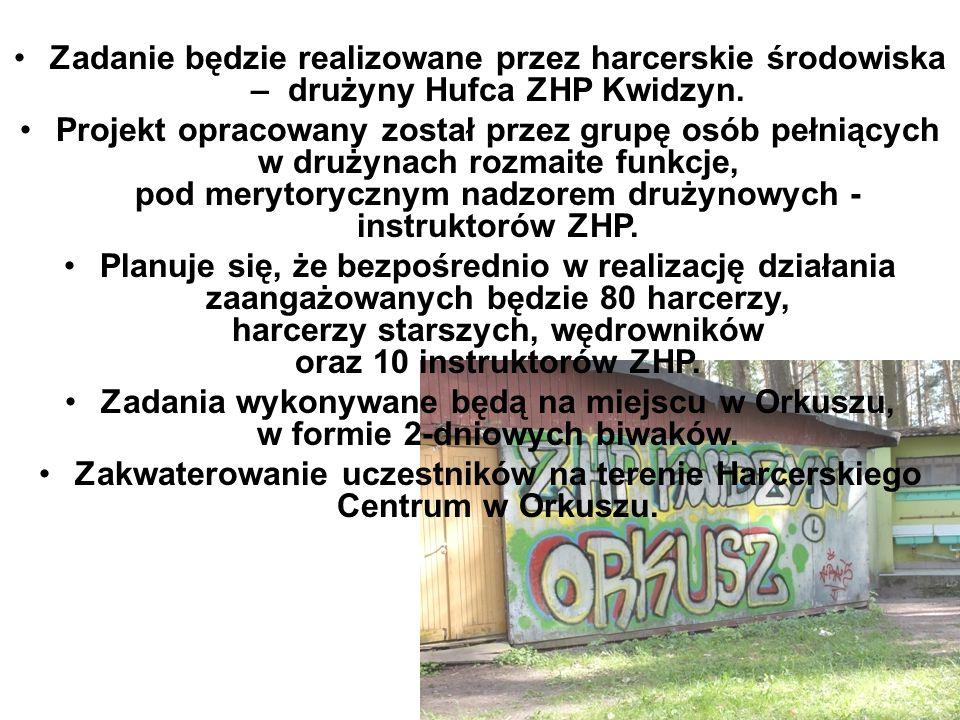 Zakwaterowanie uczestników na terenie Harcerskiego Centrum w Orkuszu.