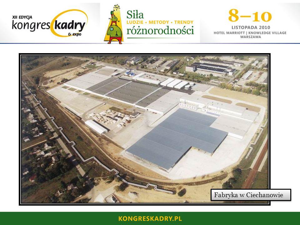 Fabryka w Ciechanowie