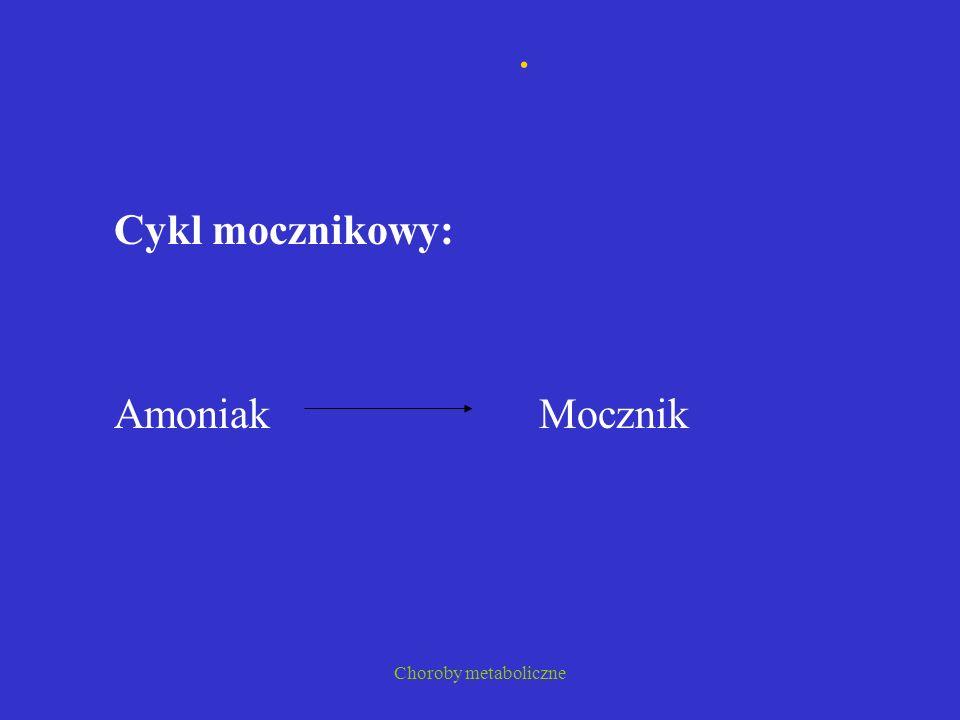. Cykl mocznikowy: Amoniak Mocznik Choroby metaboliczne