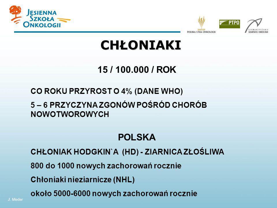 CHŁONIAKI 15 / 100.000 / ROK POLSKA CO ROKU PRZYROST O 4% (DANE WHO)