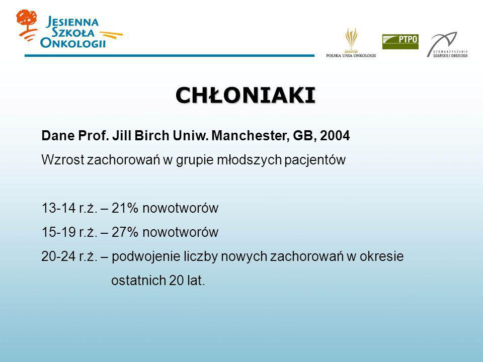 CHŁONIAKI Dane Prof. Jill Birch Uniw. Manchester, GB, 2004