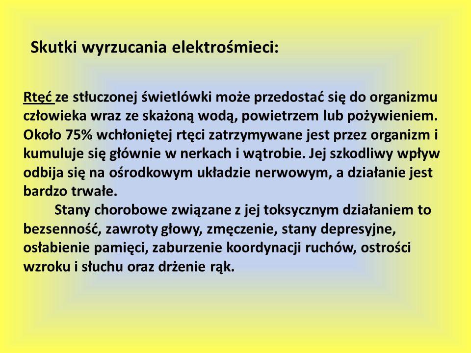 Skutki wyrzucania elektrośmieci:
