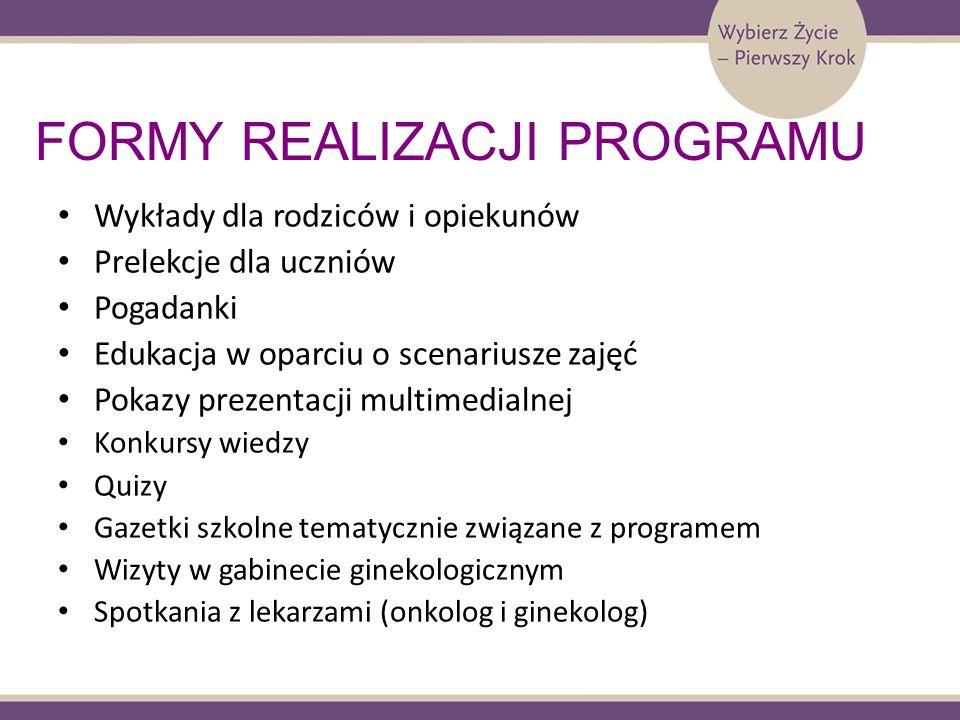 FORMY REALIZACJI PROGRAMU