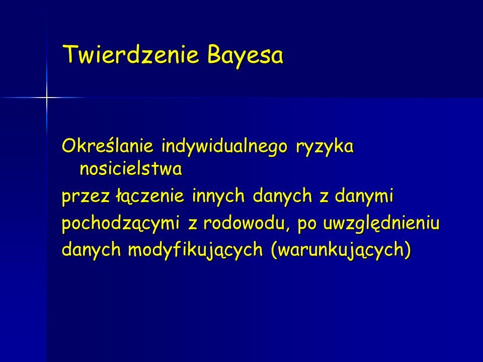Twierdzenie Bayesa Określanie indywidualnego ryzyka nosicielstwa