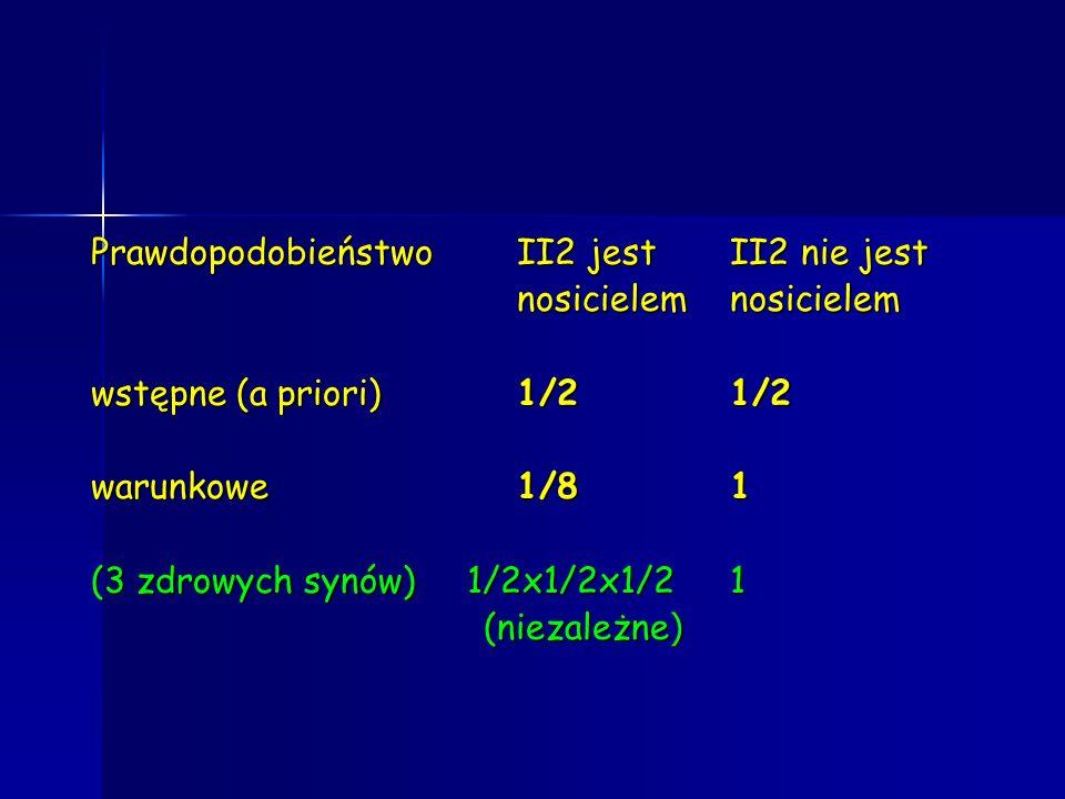 Prawdopodobieństwo II2 jest II2 nie jest