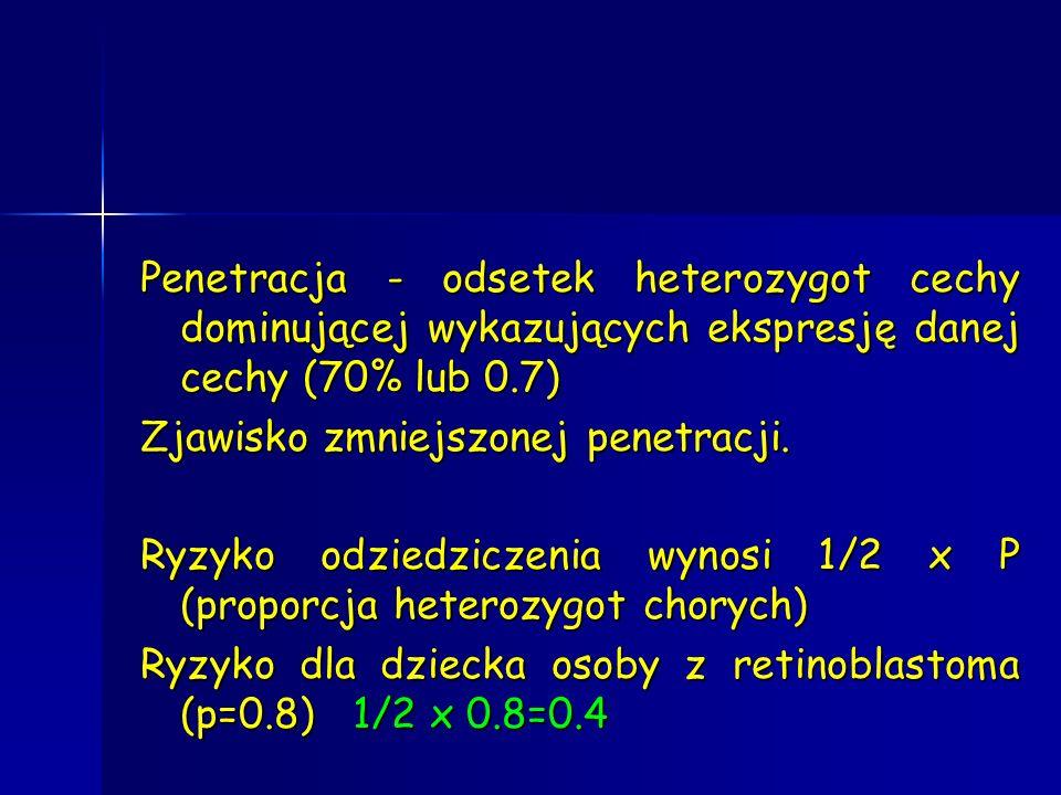 Penetracja - odsetek heterozygot cechy dominującej wykazujących ekspresję danej cechy (70% lub 0.7)