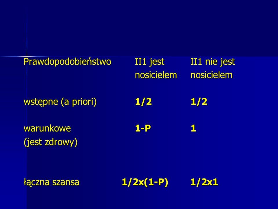 Prawdopodobieństwo II1 jest II1 nie jest