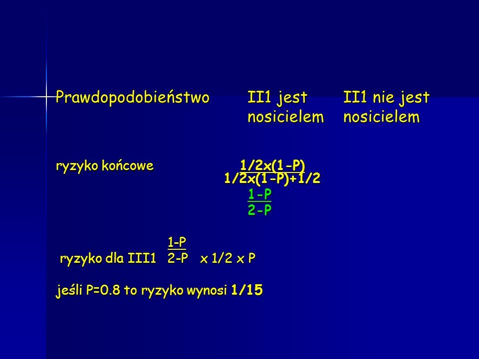 Prawdopodobieństwo II1 jest II1 nie jest nosicielem nosicielem