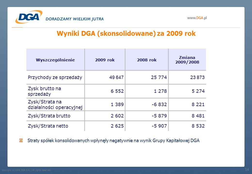Wyniki DGA (skonsolidowane) za 2009 rok