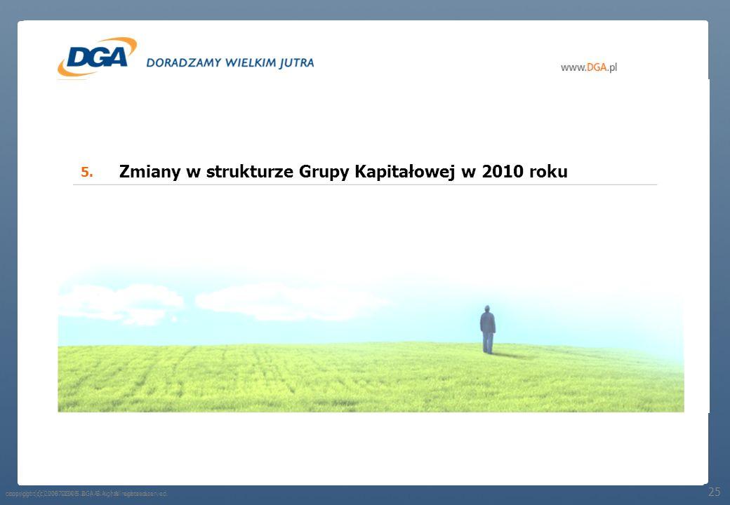 Zmiany w strukturze Grupy Kapitałowej w 2010 roku
