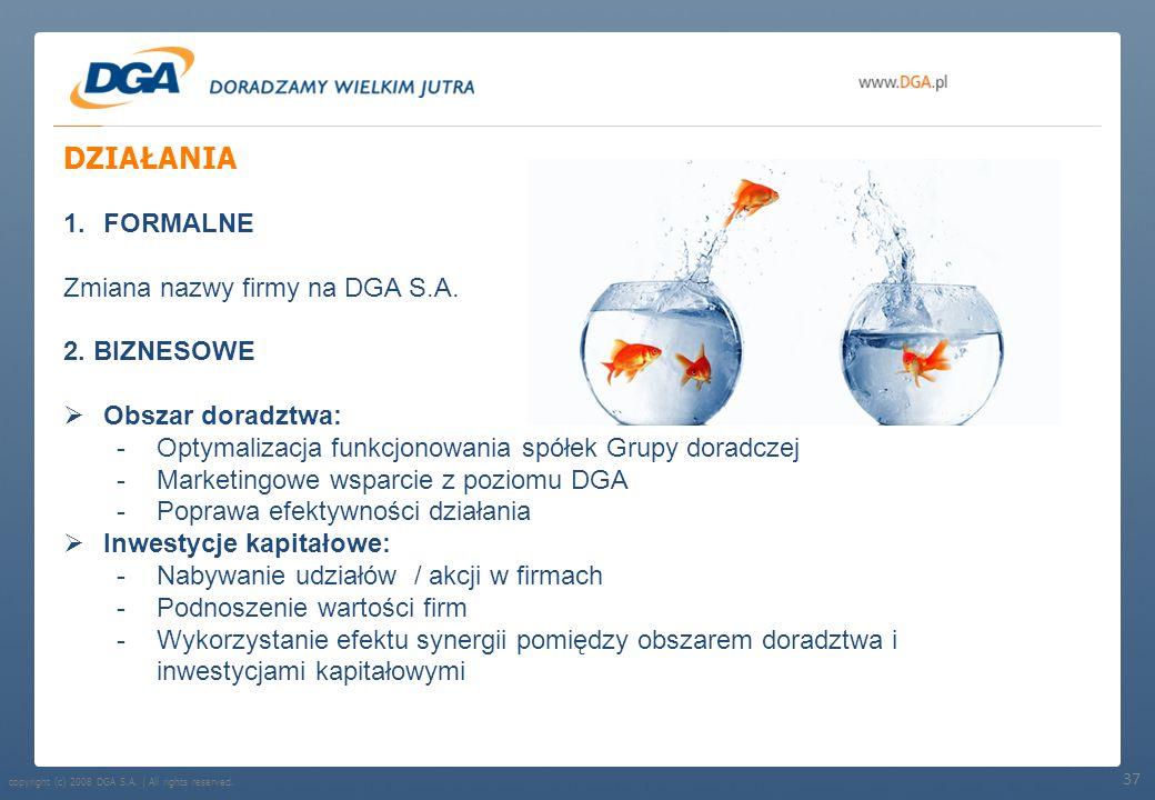 DZIAŁANIA FORMALNE Zmiana nazwy firmy na DGA S.A. 2. BIZNESOWE