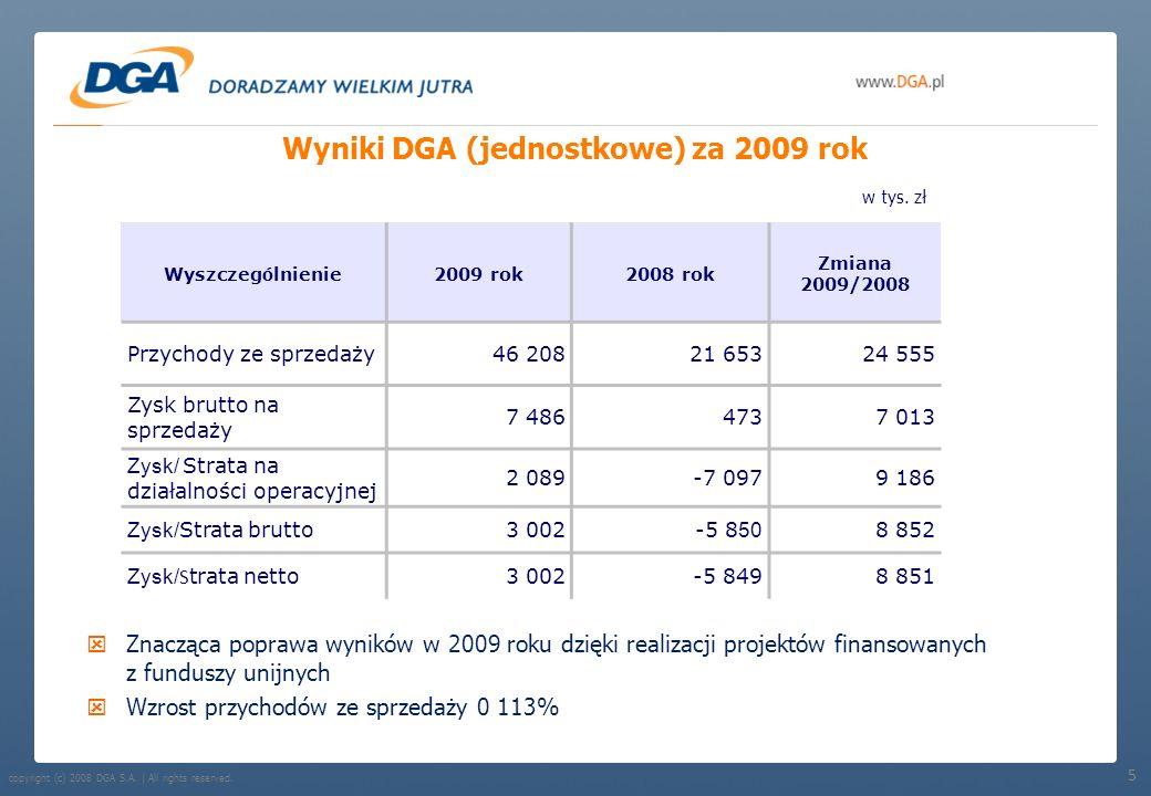 Wyniki DGA (jednostkowe) za 2009 rok