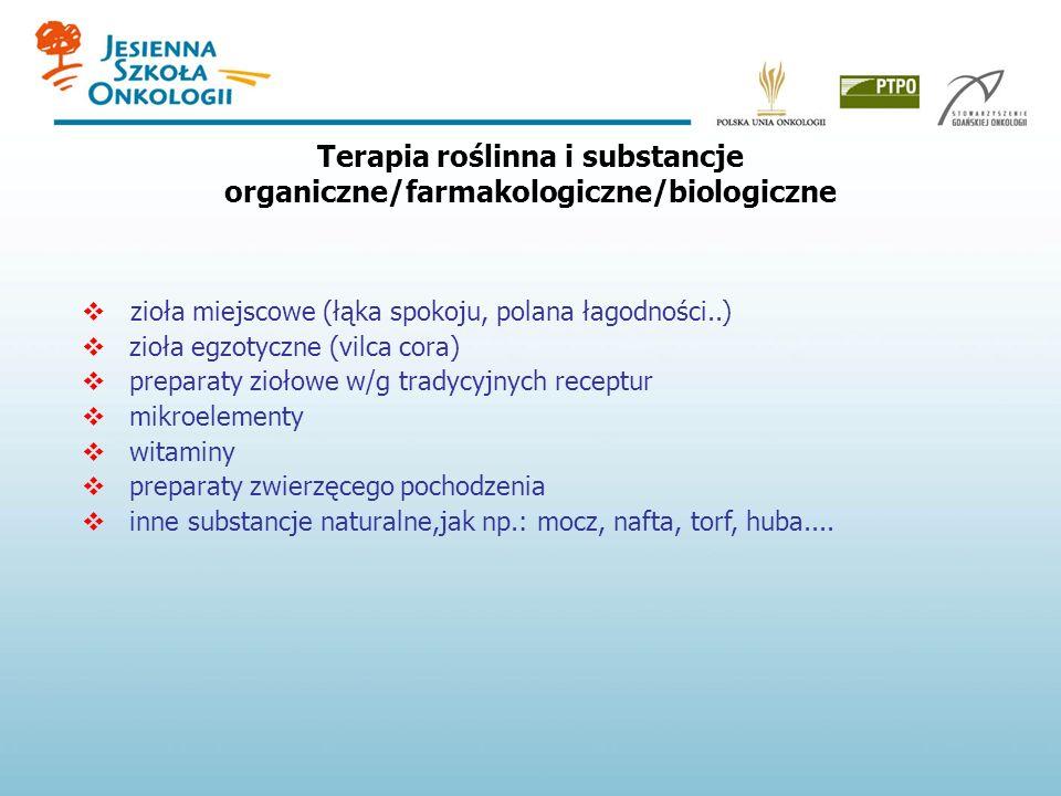 Terapia roślinna i substancje organiczne/farmakologiczne/biologiczne