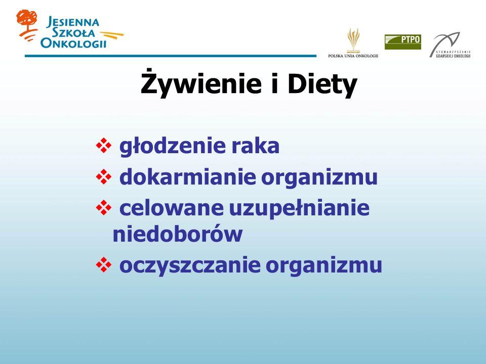Żywienie i Diety głodzenie raka dokarmianie organizmu