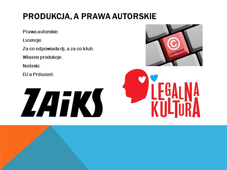 Produkcja, a prawa autorskie