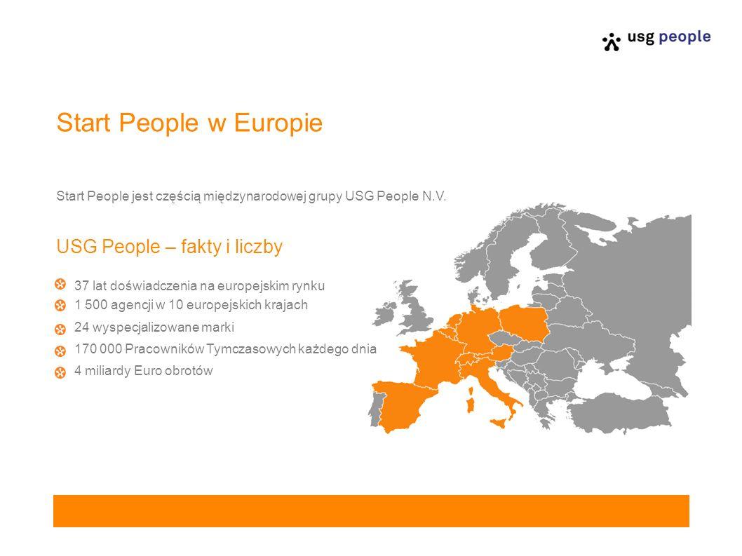 Start People w Europie USG People – fakty i liczby