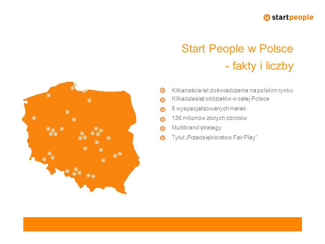 Start People w Polsce - fakty i liczby