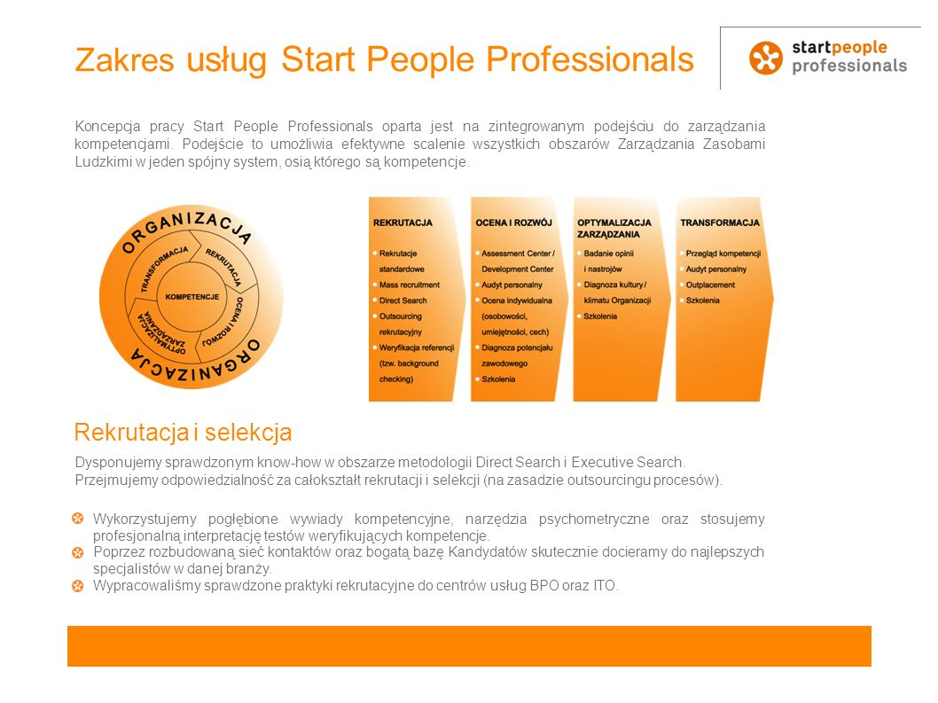 Zakres usług Start People Professionals