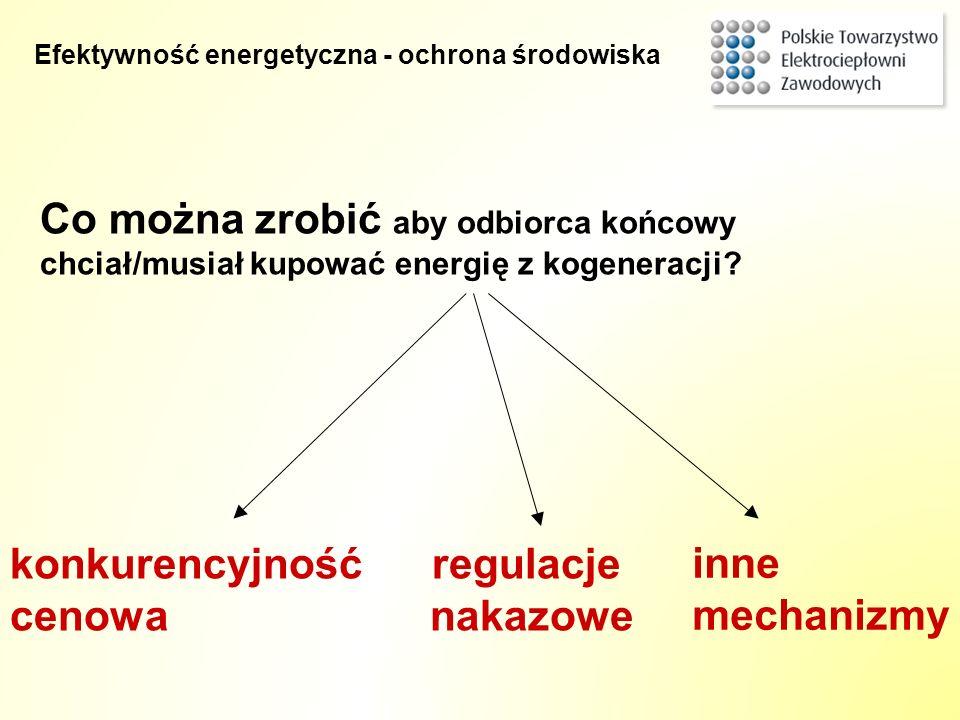 Efektywność energetyczna - ochrona środowiska