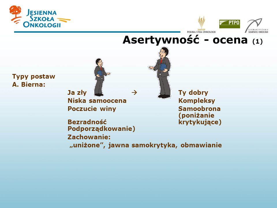 Asertywność - ocena (1) Typy postaw A. Bierna: Ja zły  Ty dobry