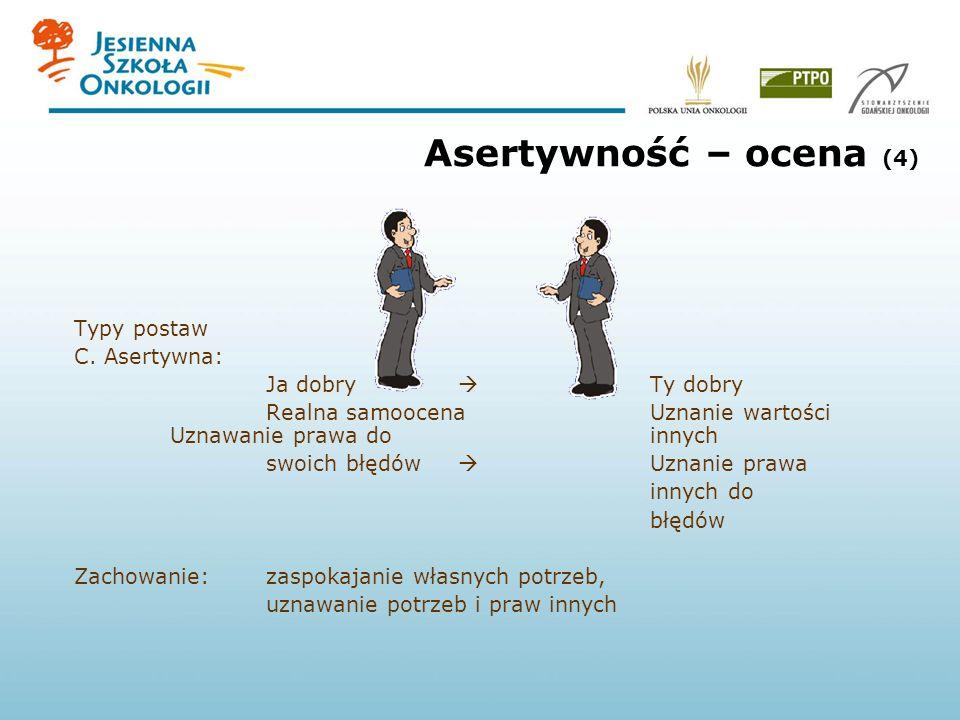 Asertywność – ocena (4) Typy postaw C. Asertywna: Ja dobry  Ty dobry