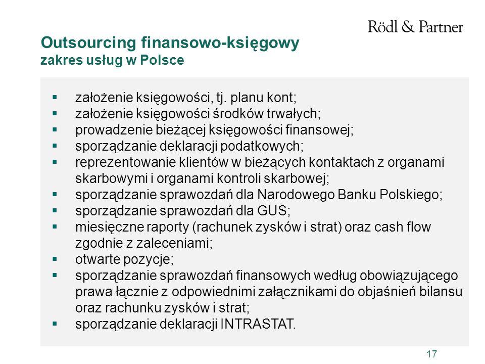 Outsourcing finansowo-księgowy zakres usług w Polsce
