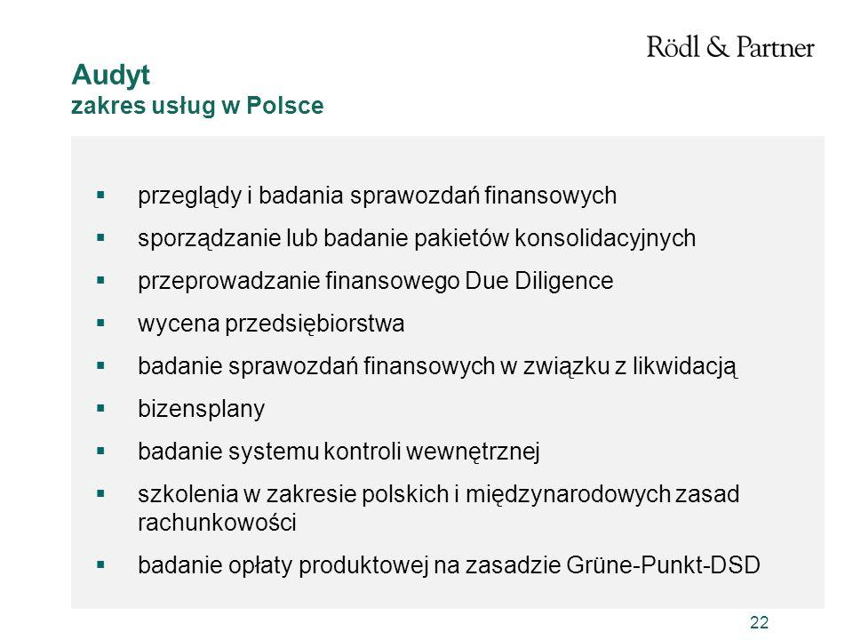Audyt zakres usług w Polsce