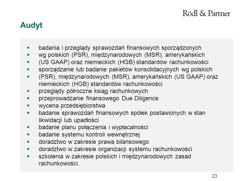 Audyt badania i przeglądy sprawozdań finansowych sporządzonych