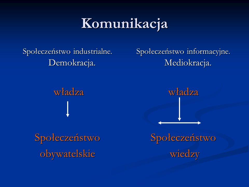Komunikacja Społeczeństwo obywatelskie władza Społeczeństwo wiedzy