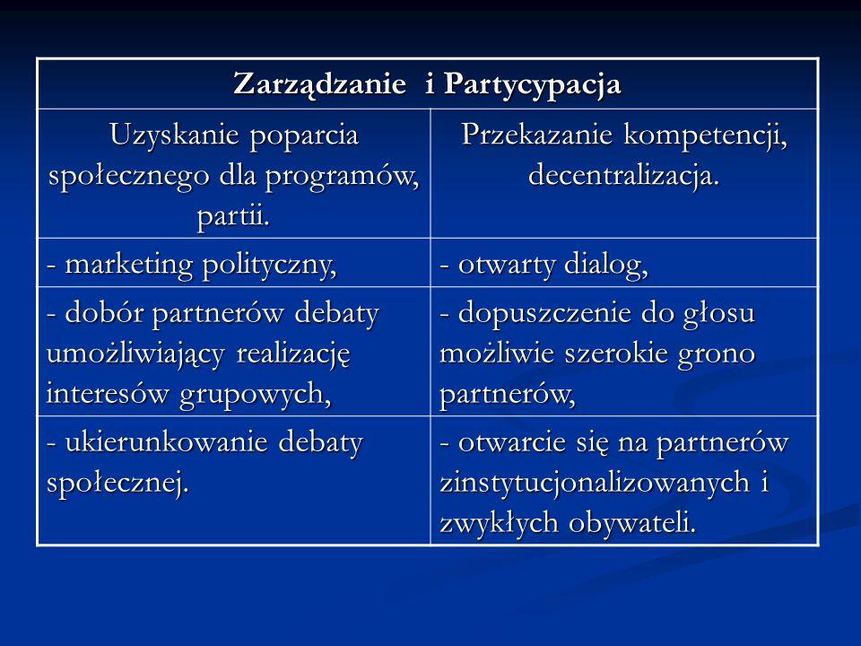 Zarządzanie i Partycypacja