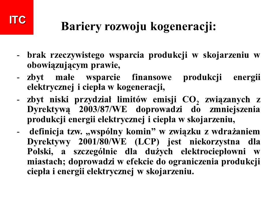 Bariery rozwoju kogeneracji: