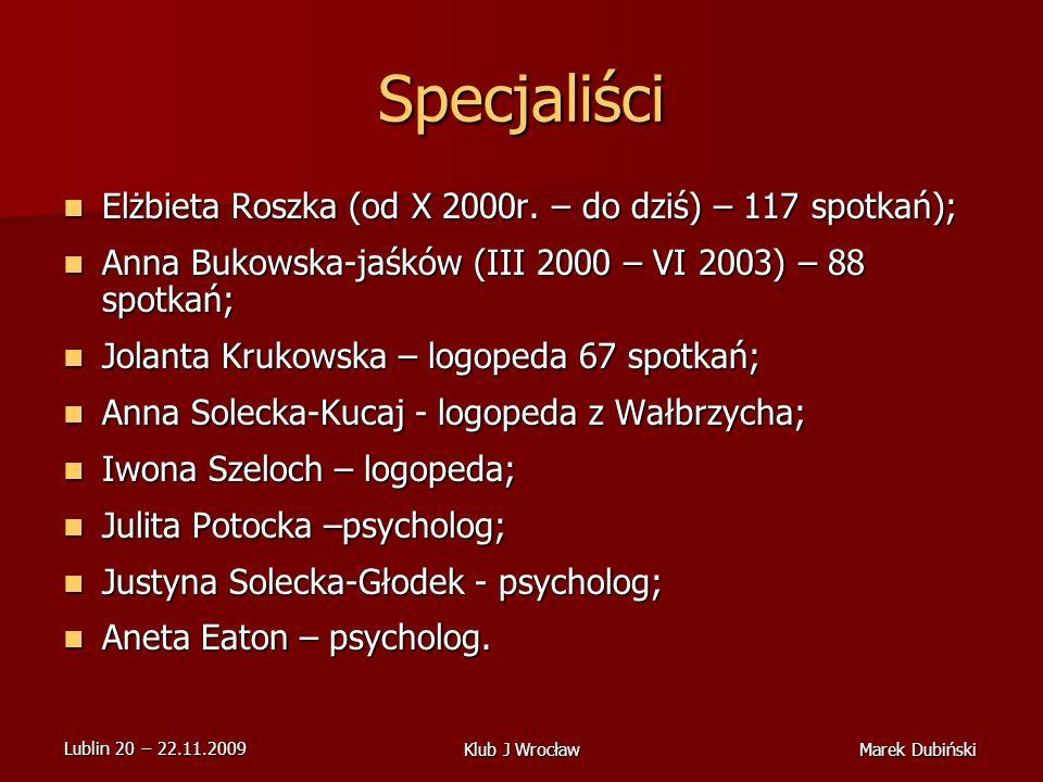Specjaliści Elżbieta Roszka (od X 2000r. – do dziś) – 117 spotkań);