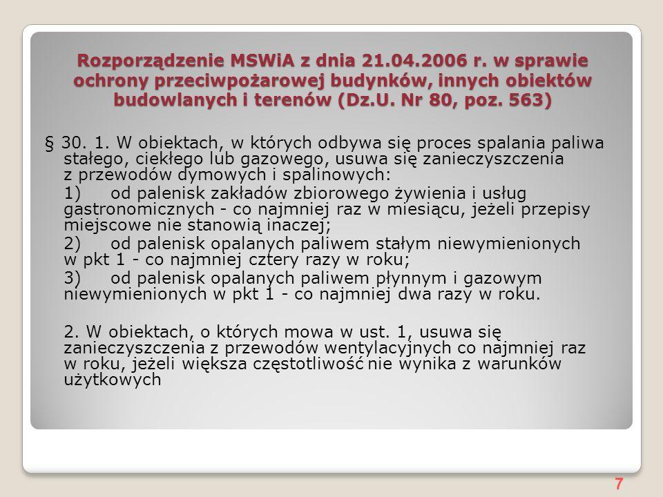 Rozporządzenie MSWiA z dnia 21. 04. 2006 r