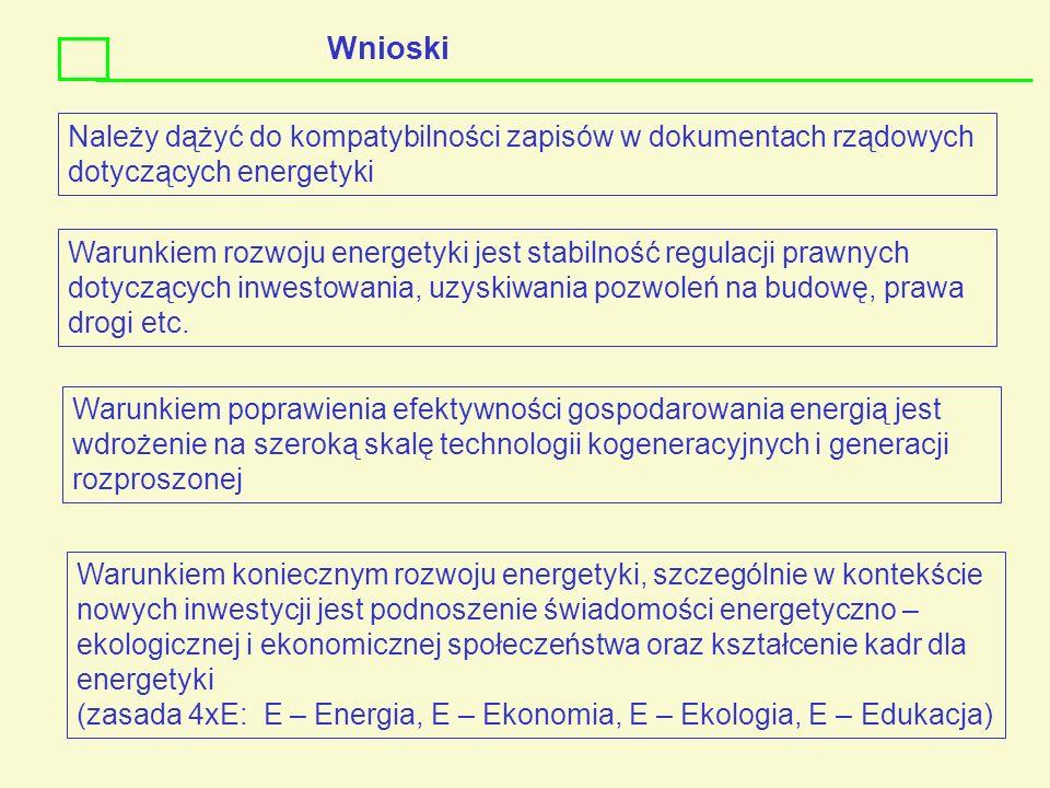 Wnioski Należy dążyć do kompatybilności zapisów w dokumentach rządowych dotyczących energetyki.